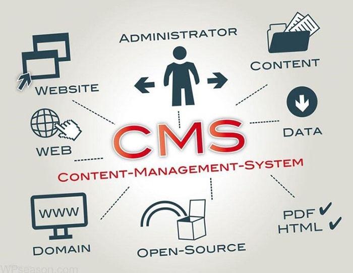 سیستم های مدیریت محتوا یا CMS
