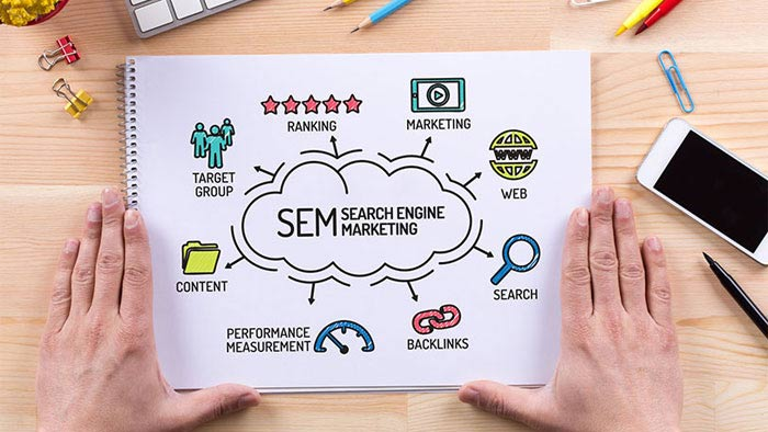 اهداف در search engine marketing