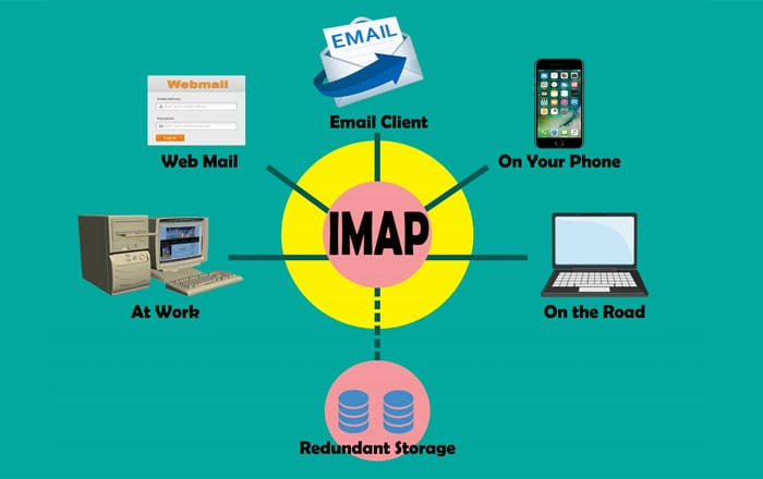 کاربرد پروتکل IMAP چیست؟