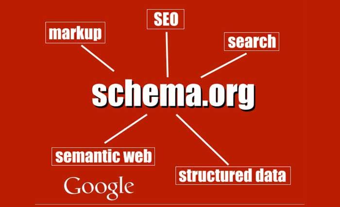 اهمیت و کاربرد schema markup