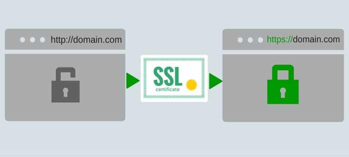 پروتکل SSl چگونه کار می کند؟