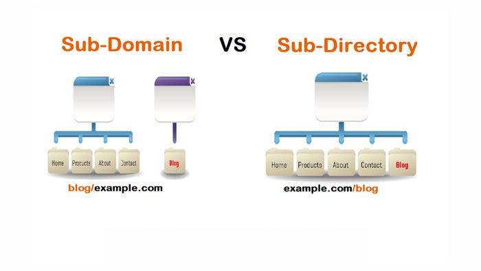 تفاوت بین یک Sub Directorie و یکساب دامین