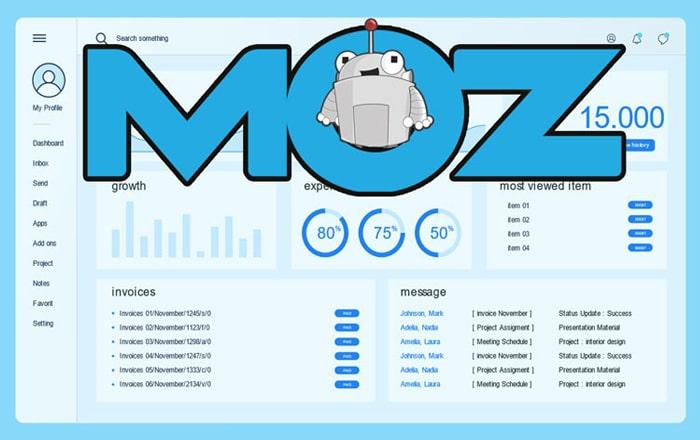 تاریخچه سایت MOZ