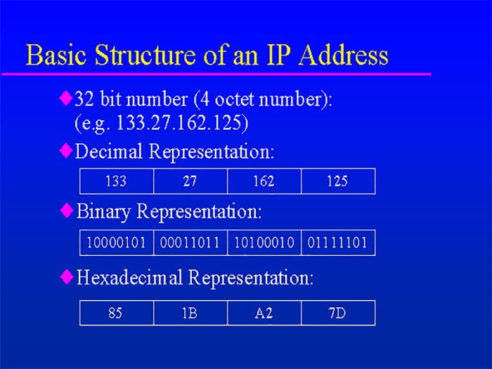 ساختار آی پی آدرس