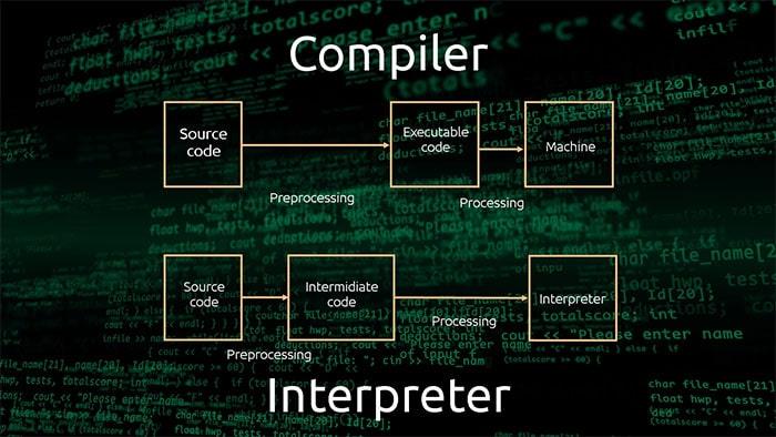 اجرا شدن زبان های کامپایلری