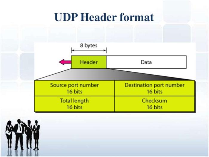 هدر UDP
