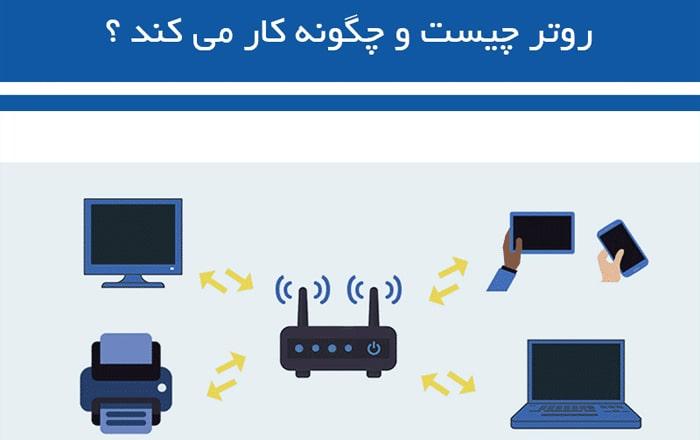 Router چگونه کار می کند؟