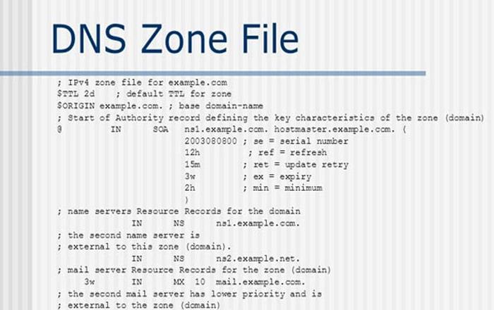 DNS Zone File چیست؟
