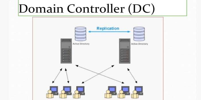 رولهای اصلی که در Domain Controller پیکربندی میشوند