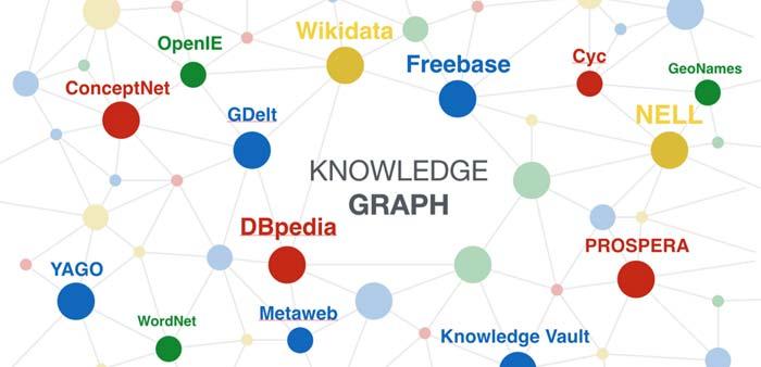 گراف دانش چیست ؟