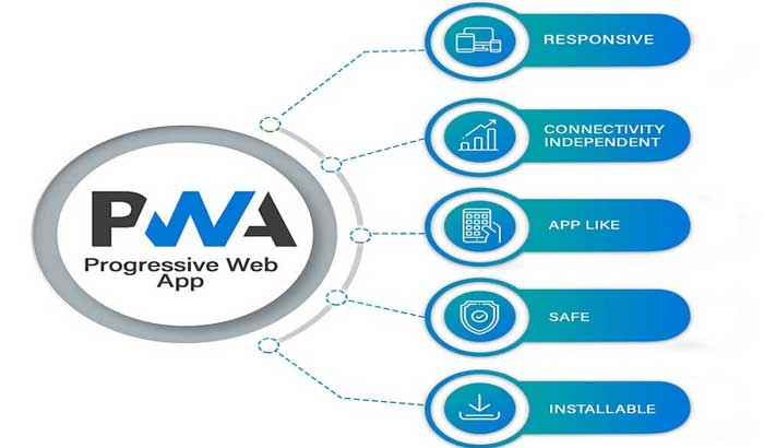 مزایای PWA در وردپرس