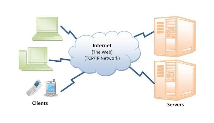 فواید اصلی پروتکل TCP