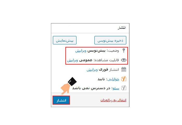باکس انتشار نوشته در وردپرس