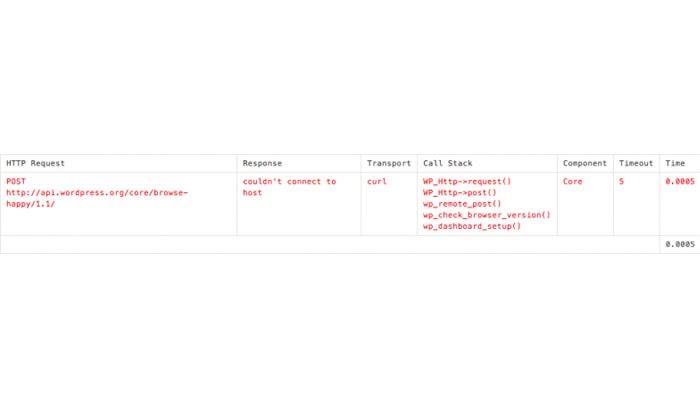 بررسی HTTP Requests