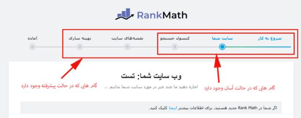 آموزش افزونه Rank Math